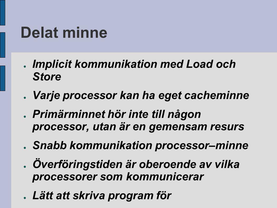 Delat minne ● Implicit kommunikation med Load och Store ● Varje processor kan ha eget cacheminne ● Primärminnet hör inte till någon processor, utan är