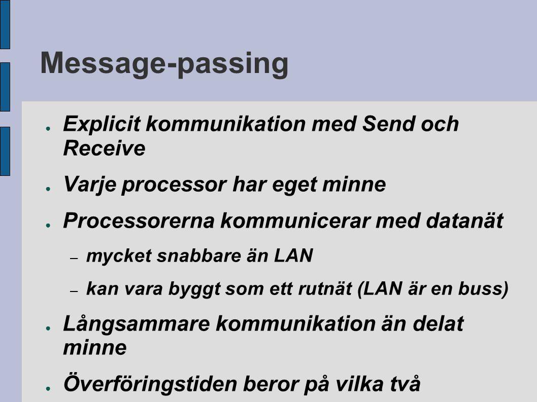 ● Explicit kommunikation med Send och Receive ● Varje processor har eget minne ● Processorerna kommunicerar med datanät – mycket snabbare än LAN – kan