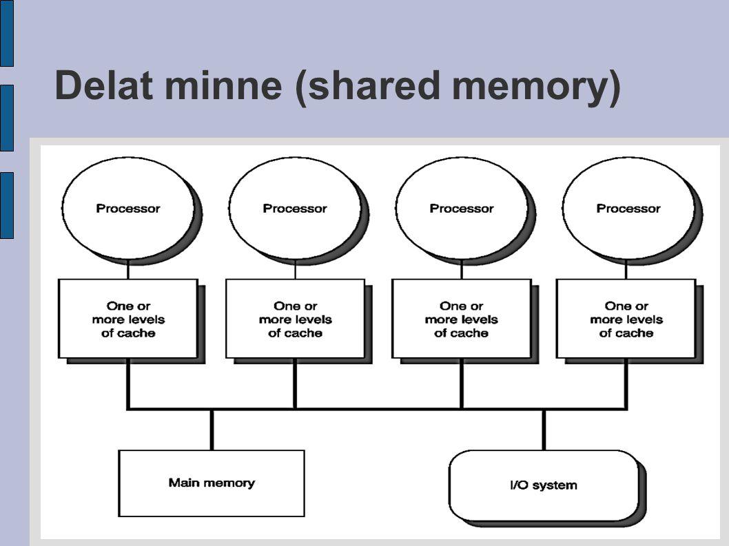 Delat minne ● Implicit kommunikation med Load och Store ● Varje processor kan ha eget cacheminne ● Primärminnet hör inte till någon processor, utan är en gemensam resurs ● Snabb kommunikation processor–minne ● Överföringstiden är oberoende av vilka processorer som kommunicerar ● Lätt att skriva program för ● Primärminnet och dess buss är en viktig flaskhals i detta slags dator