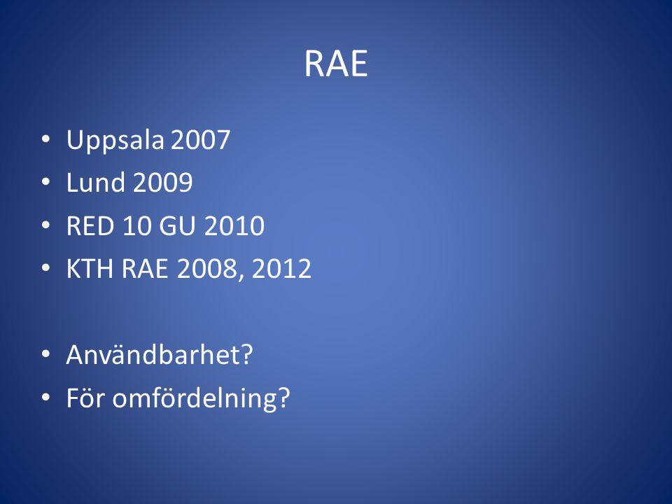 RAE • Uppsala 2007 • Lund 2009 • RED 10 GU 2010 • KTH RAE 2008, 2012 • Användbarhet.