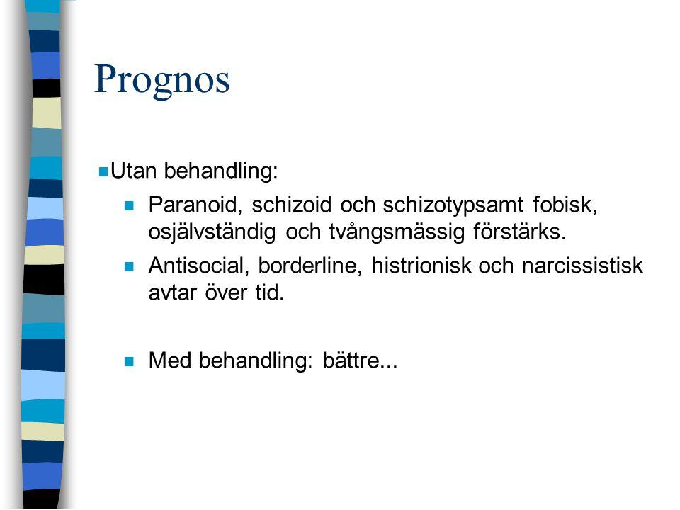 Prognos  Utan behandling:  Paranoid, schizoid och schizotypsamt fobisk, osjälvständig och tvångsmässig förstärks.