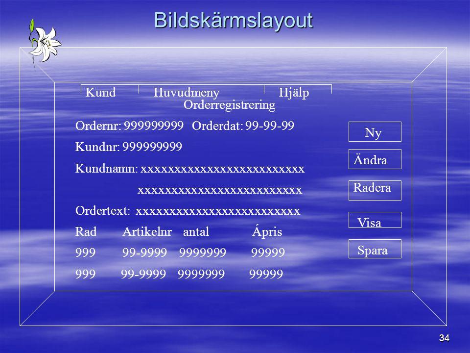 34 Bildskärmslayout Orderregistrering Ordernr: 999999999 Orderdat: 99-99-99 Kundnr: 999999999 Kundnamn: xxxxxxxxxxxxxxxxxxxxxxxxx xxxxxxxxxxxxxxxxxxxx