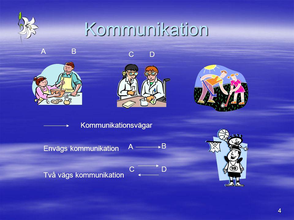 4 Kommunikation Envägs kommunikation Två vägs kommunikation AB A B CD CD Kommunikationsvägar
