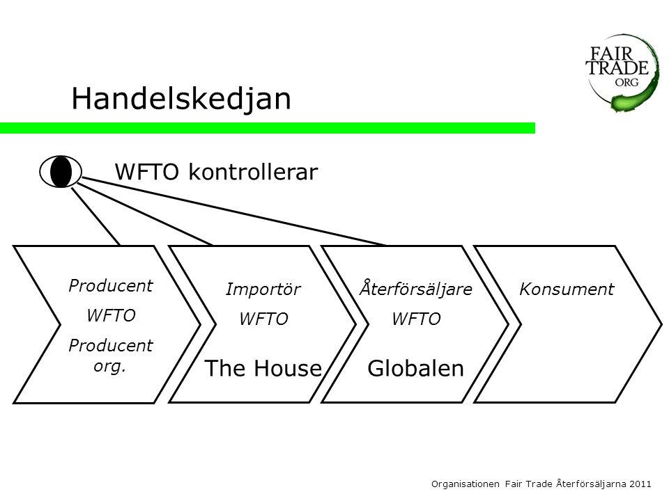 Organisationen Fair Trade Återförsäljarna 2011 Producent WFTO Producent org.