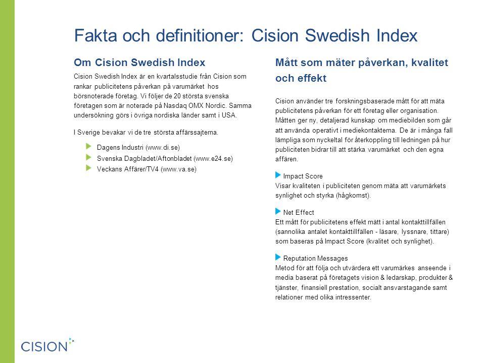 Företag på topp 10 Cision Swedish Index Rankings 1.