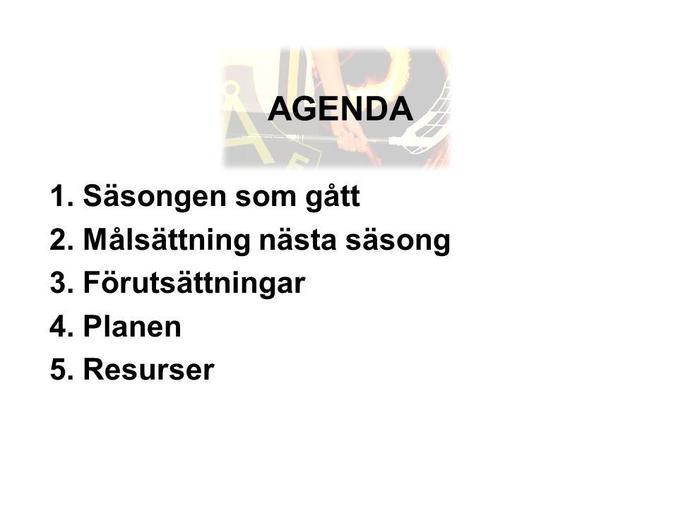 AGENDA 1. Säsongen som gått 2. Målsättning nästa säsong 3. Förutsättningar 4. Planen 5. Resurser