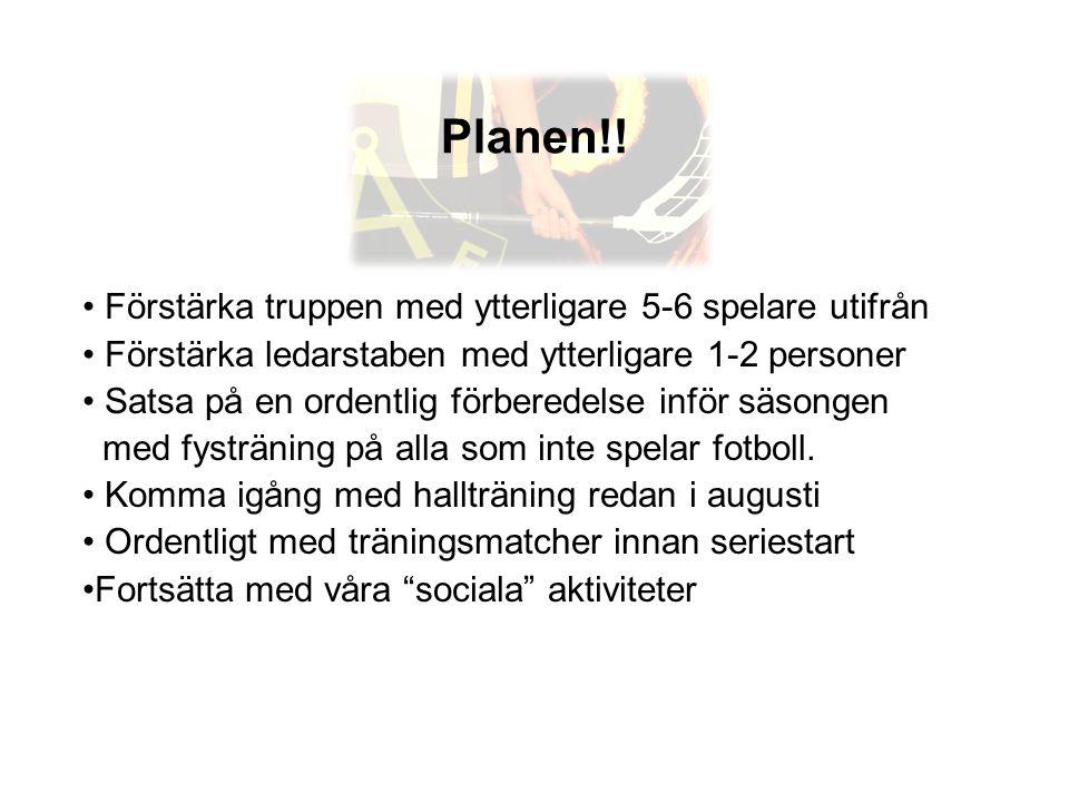 Planen!! • Förstärka truppen med ytterligare 5-6 spelare utifrån • Förstärka ledarstaben med ytterligare 1-2 personer • Satsa på en ordentlig förbered