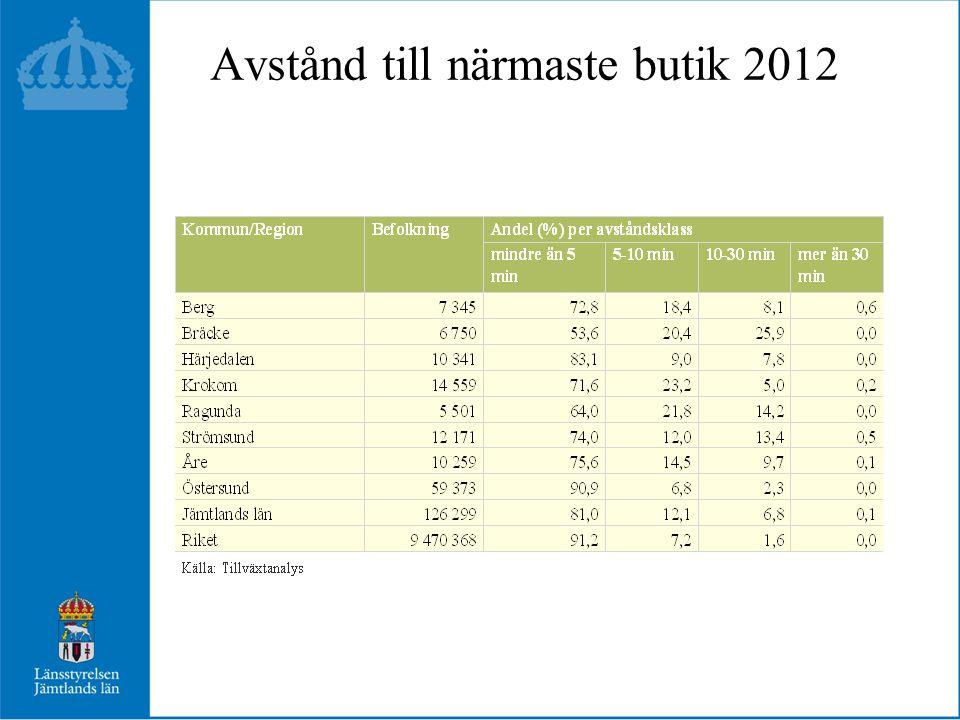 Orter med butik i de norra länsdelarna Källa: SVT Pejl / Tillväxtanalys 20042013 Nedlagda: Svaningen