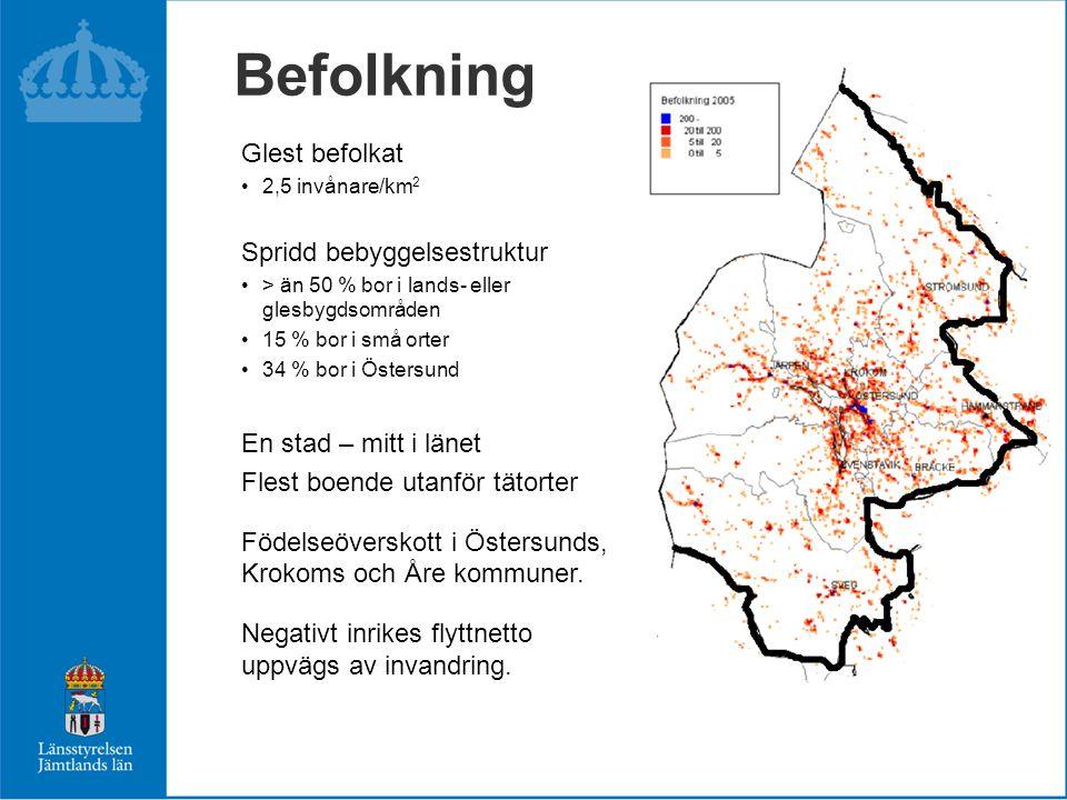 Befolkning Glest befolkat •2,5 invånare/km 2 Spridd bebyggelsestruktur •> än 50 % bor i lands- eller glesbygdsområden •15 % bor i små orter •34 % bor i Östersund En stad – mitt i länet Flest boende utanför tätorter Födelseöverskott i Östersunds, Krokoms och Åre kommuner.