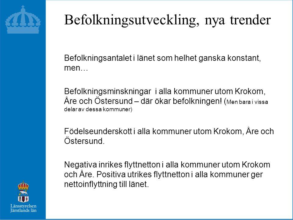 Befolkningsutveckling, nya trender Befolkningsantalet i länet som helhet ganska konstant, men… Befolkningsminskningar i alla kommuner utom Krokom, Åre och Östersund – där ökar befolkningen.