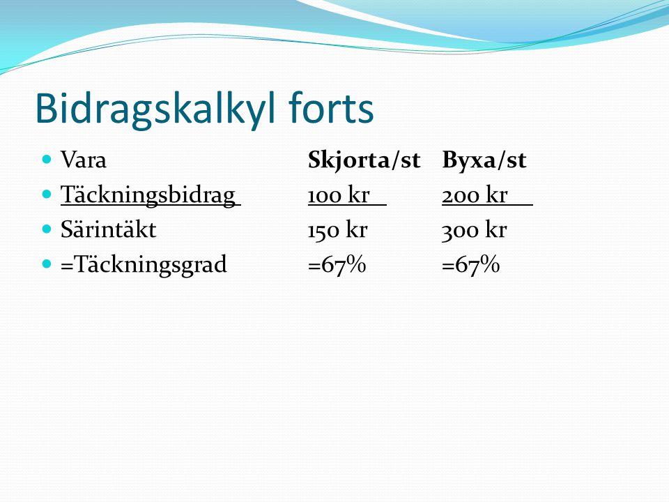 Bidragskalkyl forts  VaraSkjorta/stByxa/st  Täckningsbidrag100 kr 200 kr__  Särintäkt150 kr300 kr  =Täckningsgrad=67%=67%