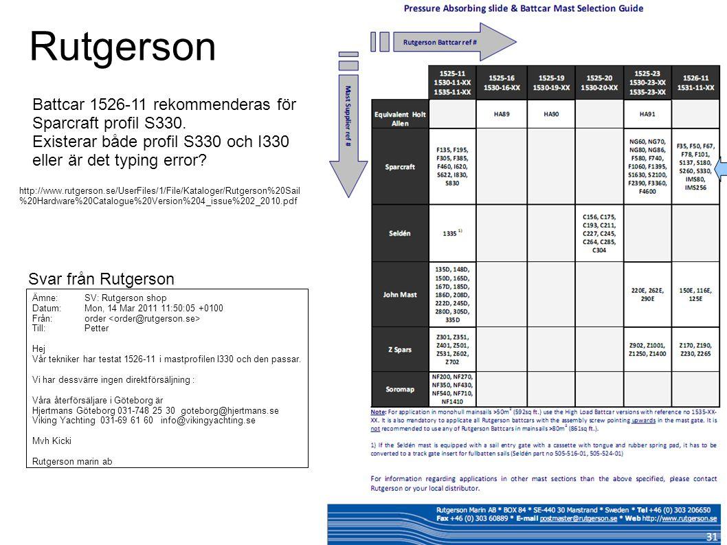 Rutgerson Battcar 1526-11 rekommenderas för Sparcraft profil S330. Existerar både profil S330 och I330 eller är det typing error? Ämne: SV: Rutgerson