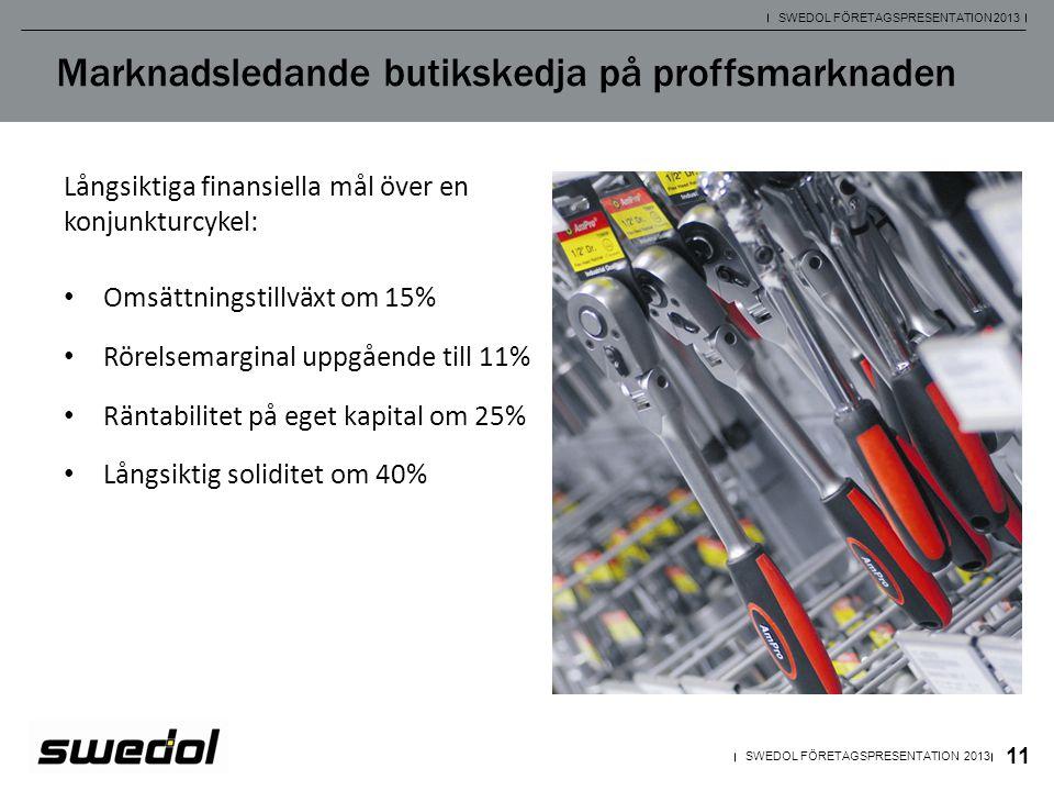 Swedol ska uppnå fortsatt god omsättningstillväxt med bibehållen lönsamhet genom att öppna nya butiker i kombination med en ökad försäljning i befintliga butiker.