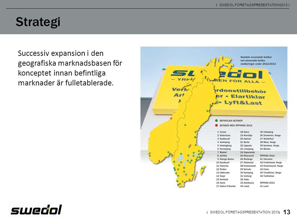 Successiv expansion i den geografiska marknadsbasen för konceptet innan befintliga marknader är fulletablerade. 13 SWEDOL FÖRETAGSPRESENTATION 2013 St