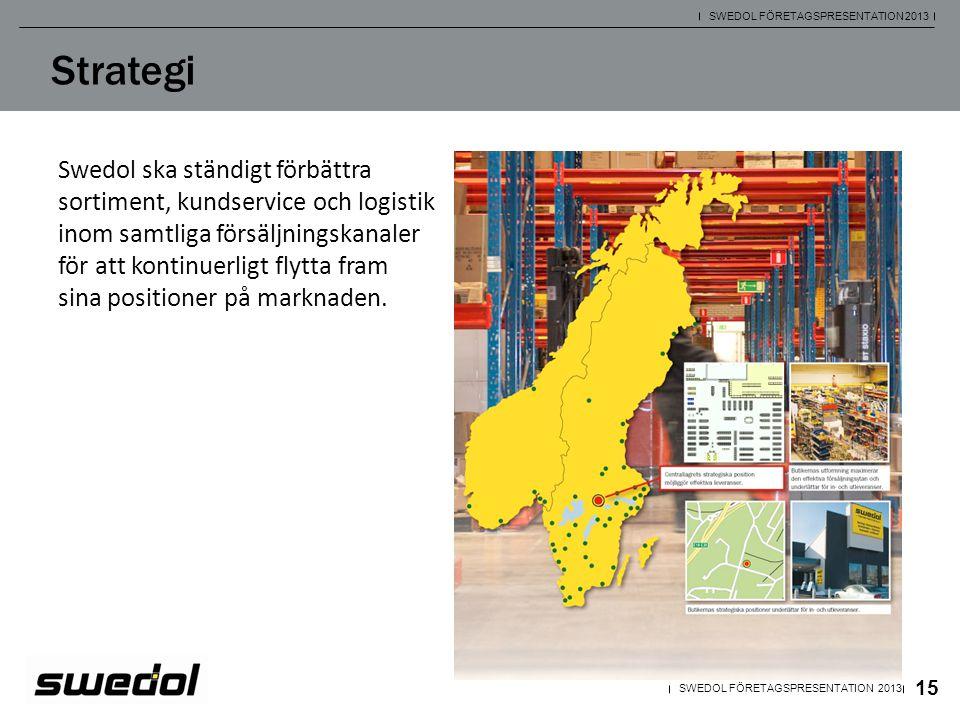 Swedol ska ständigt förbättra sortiment, kundservice och logistik inom samtliga försäljningskanaler för att kontinuerligt flytta fram sina positioner