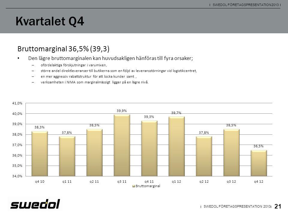 22 SWEDOL FÖRETAGSPRESENTATION 2013 Kvartalet Q4 Rörelsemarginal 2,6% (13,0) ► Kostnadsökningarna kan hänföras till marknadsuppbyggnaden i Norge men även till en stigande kostnadsandel i den jämförbara svenska verksamheten som en följd av den svaga försäljningsutvecklingen ► Kostnader av engångskaraktär belastar posten Övriga kostnader med 13,0 Mkr.