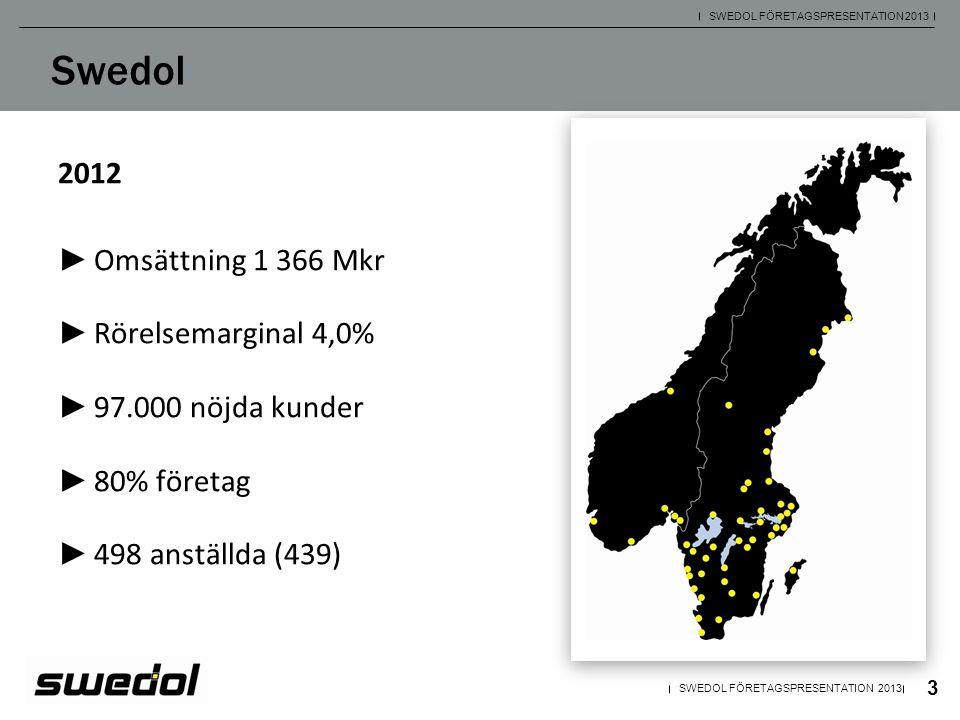 2012 ► Omsättning 1 366 Mkr ► Rörelsemarginal 4,0% ► 97.000 nöjda kunder ► 80% företag ► 498 anställda (439) 3 SWEDOL FÖRETAGSPRESENTATION 2013 Swedol