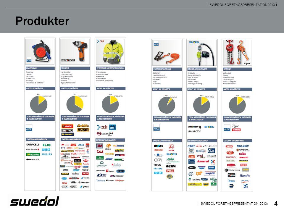 4 SWEDOL FÖRETAGSPRESENTATION 2013 Produkter