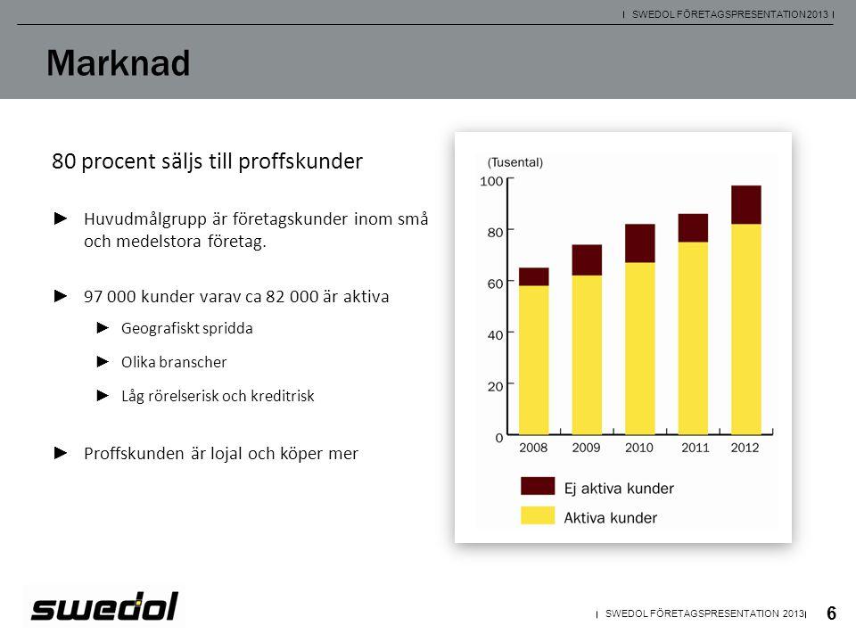 7 SWEDOL FÖRETAGSPRESENTATION 2013 Affärsmodell Swedol erbjuder sina produkter genom ett flerkanalskoncept - egna butiker och internethandel samt återförsäljare.
