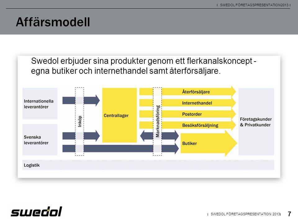 7 SWEDOL FÖRETAGSPRESENTATION 2013 Affärsmodell Swedol erbjuder sina produkter genom ett flerkanalskoncept - egna butiker och internethandel samt åter