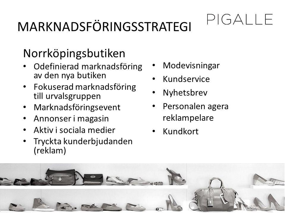 MARKNADSFÖRINGSSTRATEGI Norrköpingsbutiken • Odefinierad marknadsföring av den nya butiken • Fokuserad marknadsföring till urvalsgruppen • Marknadsför
