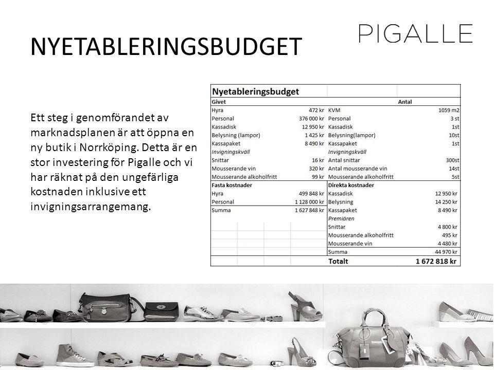 NYETABLERINGSBUDGET Ett steg i genomförandet av marknadsplanen är att öppna en ny butik i Norrköping. Detta är en stor investering för Pigalle och vi