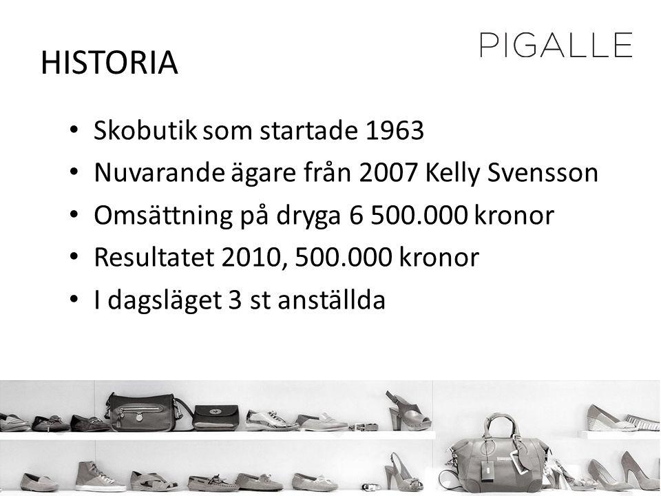 • Skobutik som startade 1963 • Nuvarande ägare från 2007 Kelly Svensson • Omsättning på dryga 6 500.000 kronor • Resultatet 2010, 500.000 kronor • I d