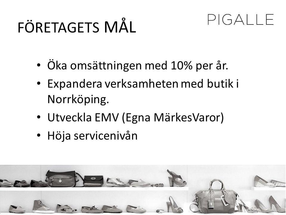 FÖRETAGETS MÅL • Öka omsättningen med 10% per år. • Expandera verksamheten med butik i Norrköping. • Utveckla EMV (Egna MärkesVaror) • Höja serviceniv