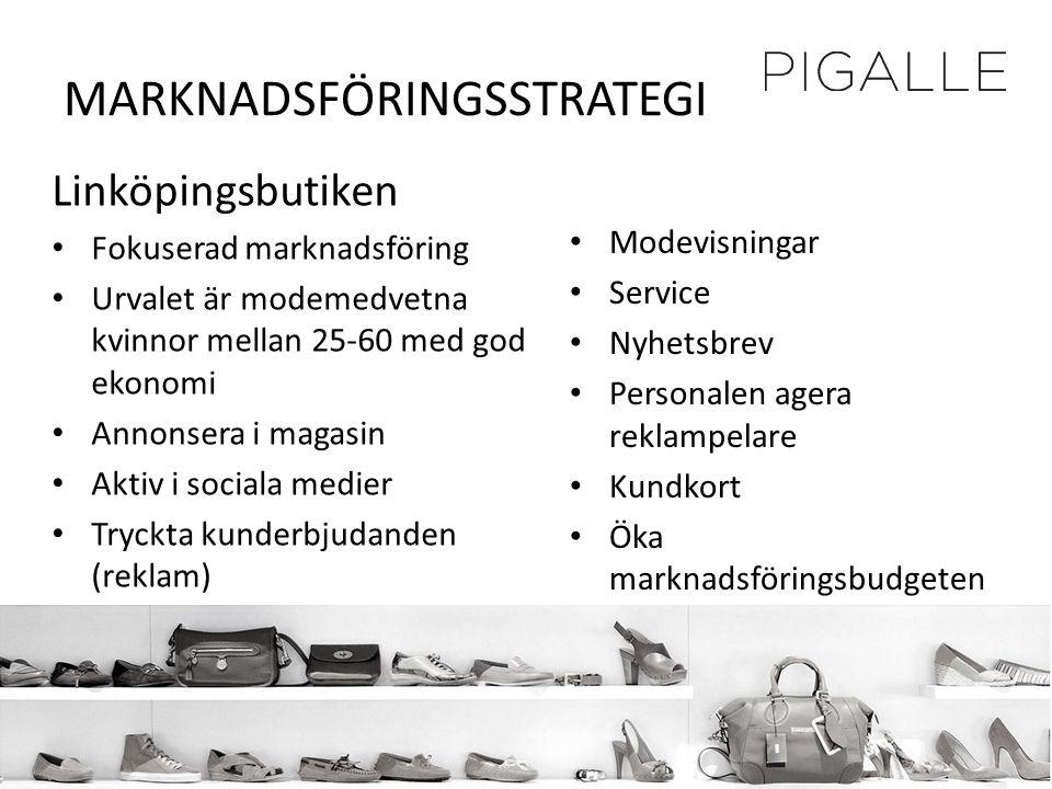 MARKNADSFÖRINGSSTRATEGI Norrköpingsbutiken • Odefinierad marknadsföring av den nya butiken • Fokuserad marknadsföring till urvalsgruppen • Marknadsföringsevent • Annonser i magasin • Aktiv i sociala medier • Tryckta kunderbjudanden (reklam) • Modevisningar • Kundservice • Nyhetsbrev • Personalen agera reklampelare • Kundkort