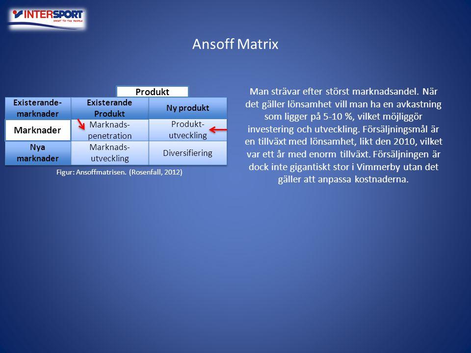 Ansoff Matrix Man strävar efter störst marknadsandel. När det gäller lönsamhet vill man ha en avkastning som ligger på 5-10 %, vilket möjliggör invest