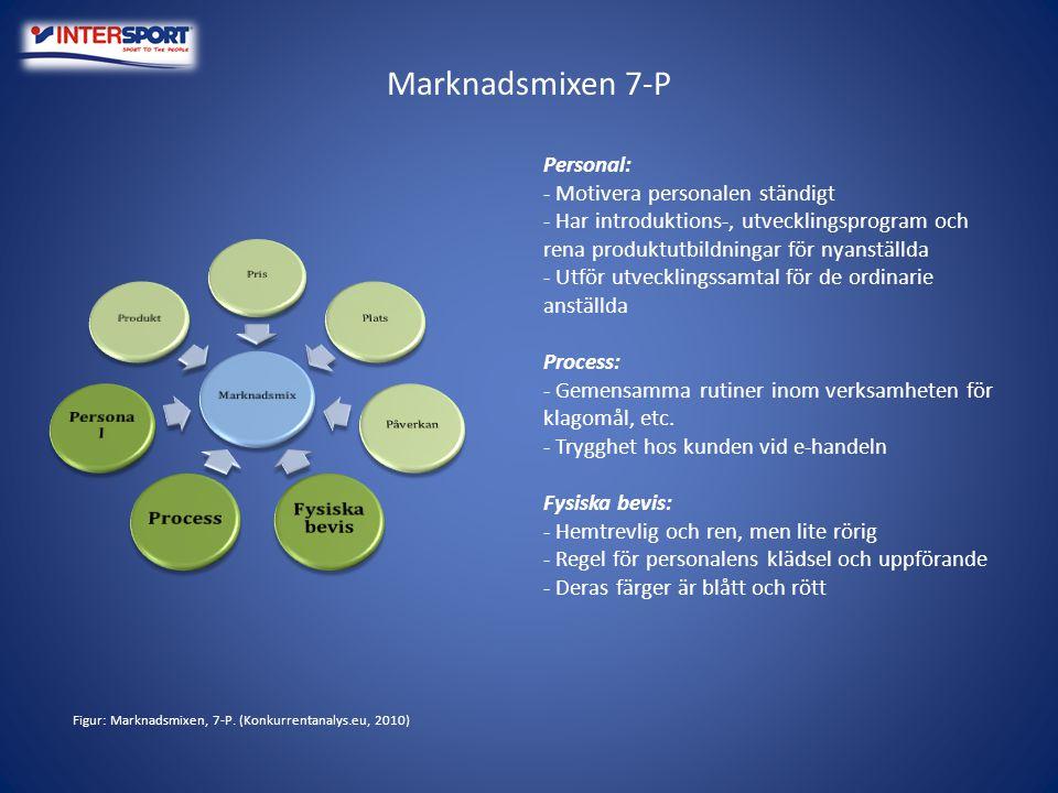 Marknadsmixen 7-P Figur: Marknadsmixen, 7-P. (Konkurrentanalys.eu, 2010) Personal: - Motivera personalen ständigt - Har introduktions-, utvecklingspro