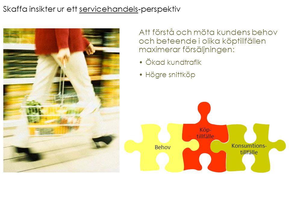 Skaffa insikter ur ett servicehandels-perspektiv Behov Köp- tillfälle Konsumtions- tillfälle Att förstå och möta kundens behov och beteende i olika köptillfällen maximerar försäljningen: • Ökad kundtrafik • Högre snittköp