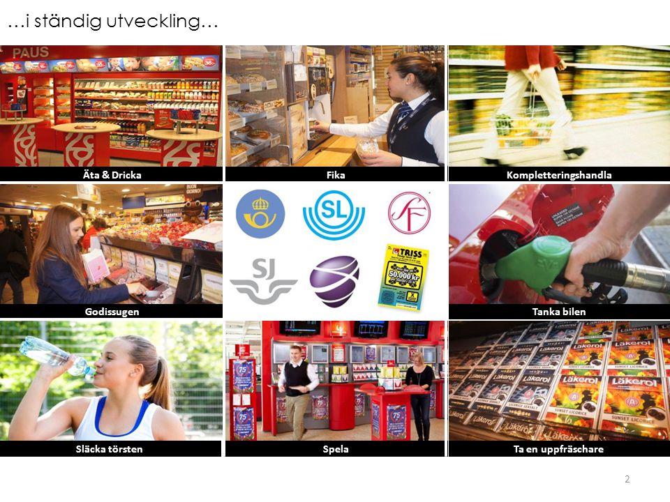…i ständig utveckling… 2 Äta & DrickaFikaKompletteringshandla Godissugen Släcka törstenSpelaTa en uppfräschare Tanka bilen