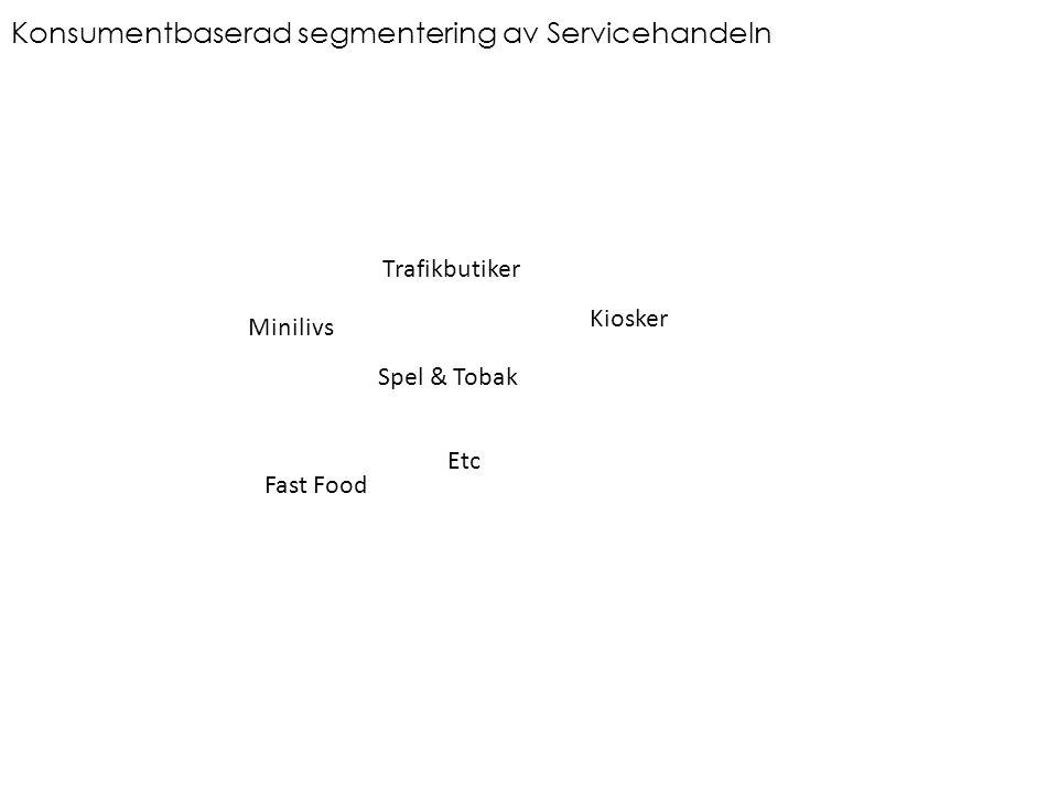 Konsumentbaserad segmentering av Servicehandeln Trafikbutiker Minilivs Kiosker Spel & Tobak Fast Food Etc