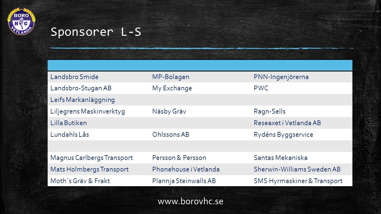 Sponsorer L-S Landsbro SmideMP-BolagenPNN-Ingenjörerna Landsbro-Stugan ABMy ExchangePWC Leifs Markanläggning Liljegrens MaskinverktygNäsby GrävRagn-Se