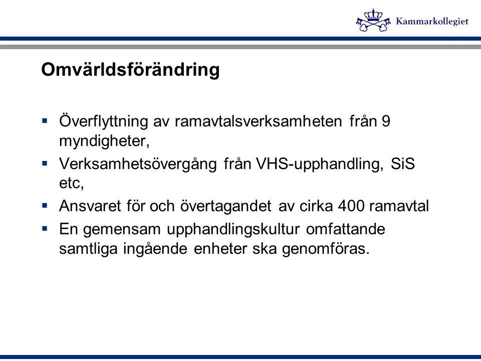 Omvärldsförändring  Överflyttning av ramavtalsverksamheten från 9 myndigheter,  Verksamhetsövergång från VHS-upphandling, SiS etc,  Ansvaret för oc