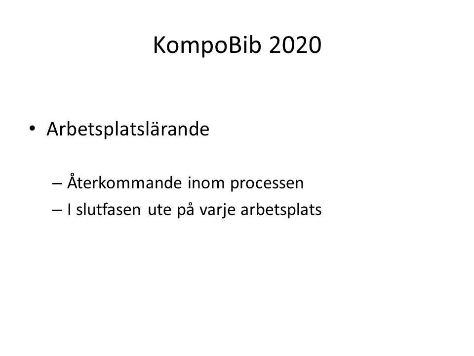 KompoBib 2020 Arbetsplatslärande – Återkommande inom processen – I slutfasen ute på varje arbetsplats