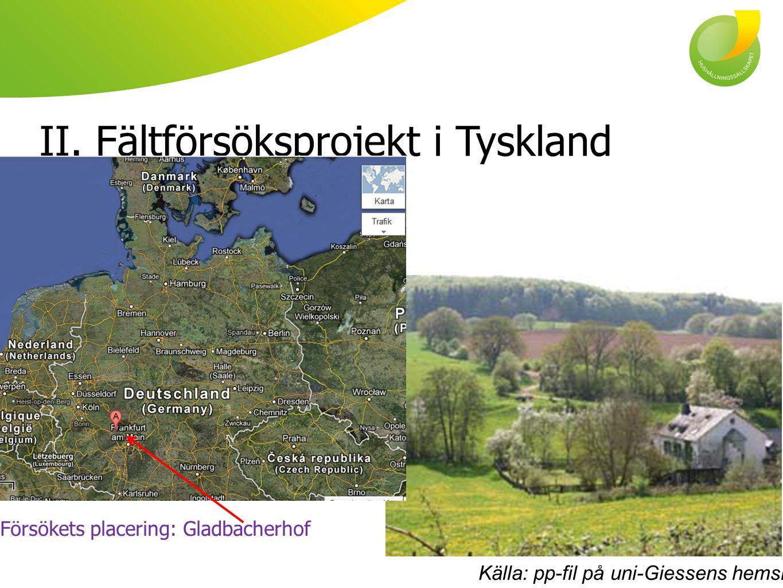 Systemstudier i Tyskland 1)Kreaturslöst ekosystem som konverterar A) Bara rötrest från egen vall & halm & mgr.