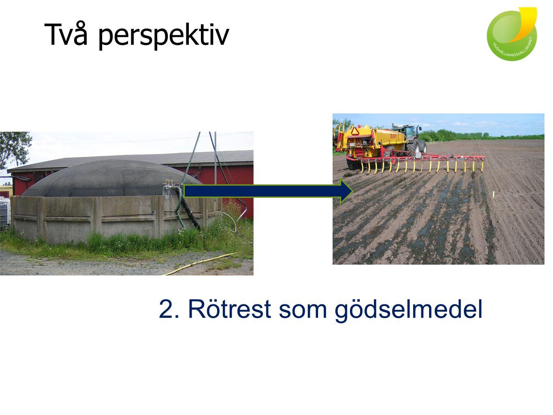 Gödselvärde av rötrest + Efterverkan av förfrukt = System N effekt Sätt att tänka