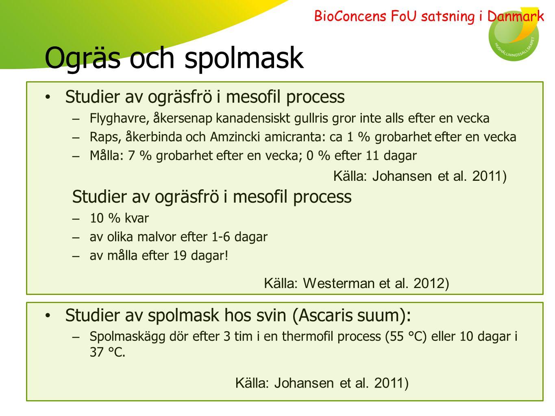 Markmikro  Rötrest minskar inte den funktionella mikrobiella diversiteten kortsiktigt  Rötresten bryts ner långsammare än orötad stallgödsel eller orötad klöver/gräs.