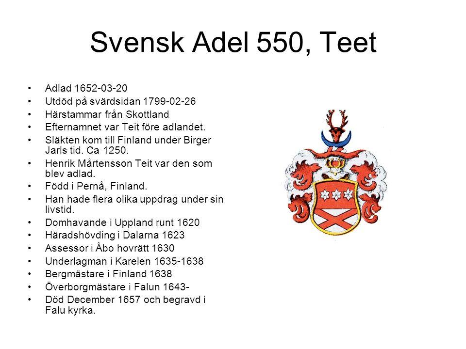 Svensk Adel 550, Teet Adlad 1652-03-20 Utdöd på svärdsidan 1799-02-26 Härstammar från Skottland Efternamnet var Teit före adlandet. Släkten kom till F