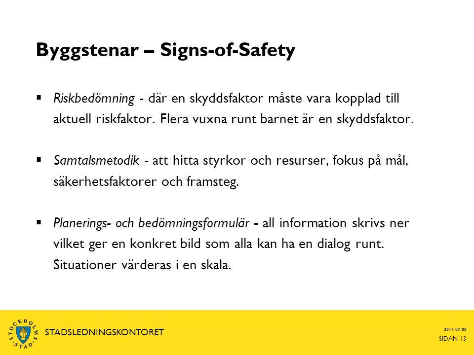 Byggstenar – Signs-of-Safety  Riskbedömning - där en skyddsfaktor måste vara kopplad till aktuell riskfaktor.