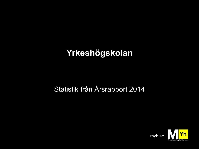 myh.se Yrkeshögskolan Statistik från Årsrapport 2014