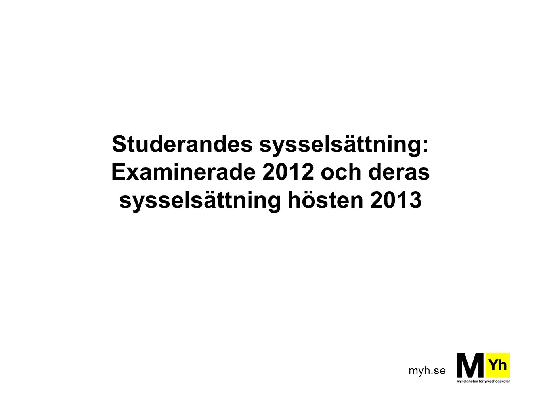 myh.se Studerandes sysselsättning: Examinerade 2012 och deras sysselsättning hösten 2013