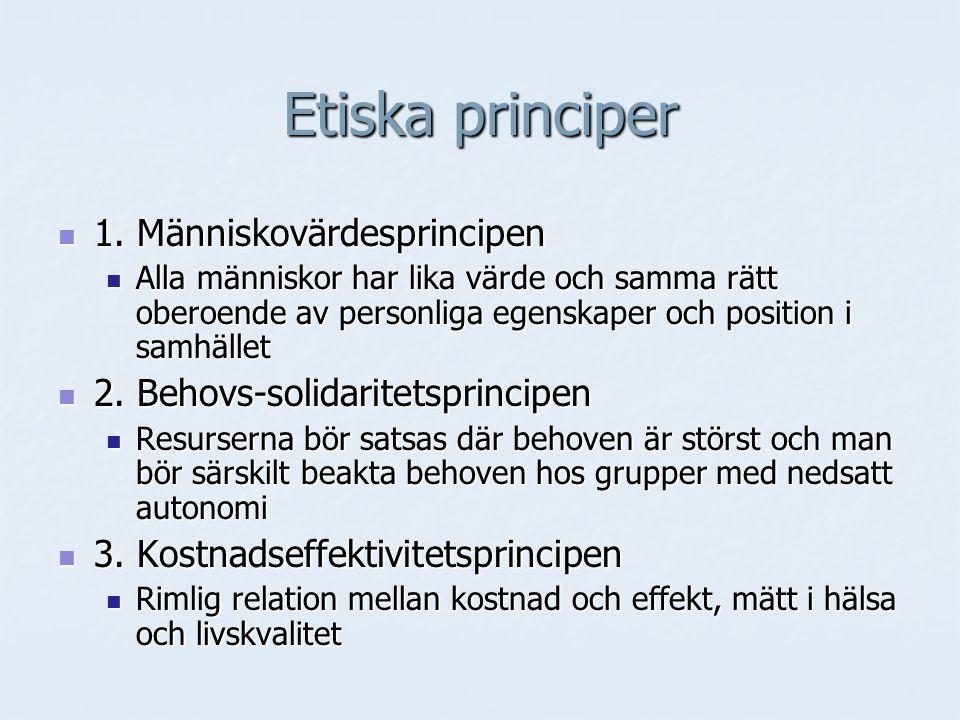 Etiska principer 1. Människovärdesprincipen 1. Människovärdesprincipen Alla människor har lika värde och samma rätt oberoende av personliga egenskaper