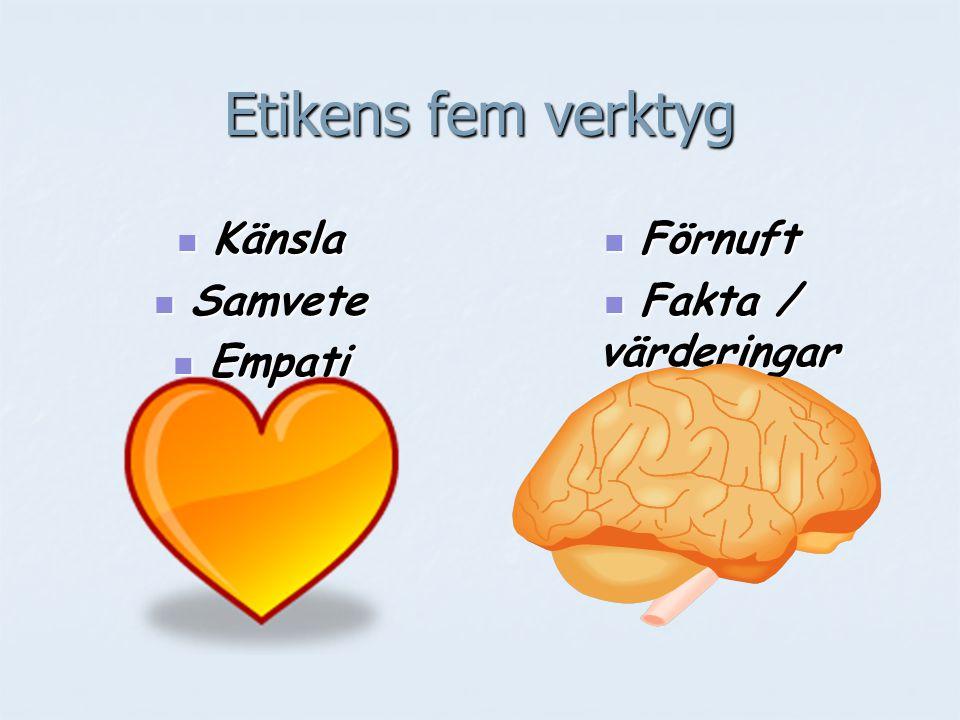 Etikens fem verktyg Känsla Känsla Samvete Samvete Empati Empati Förnuft Förnuft Fakta / värderingar Fakta / värderingar