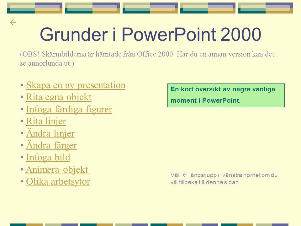  Grunder i PowerPoint 2000 (OBS! Skärmbilderna är hämtade från Office 2000. Har du en annan version kan det se annorlunda ut.) Skapa en ny presentati