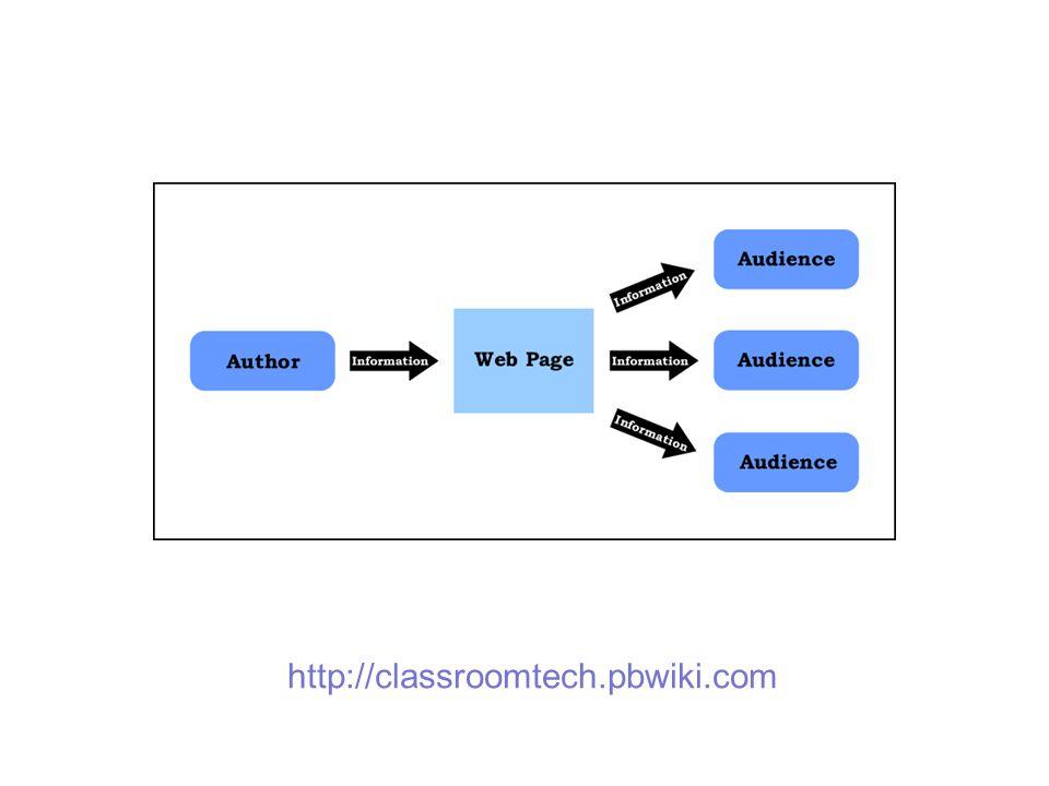 http://classroomtech.pbwiki.com