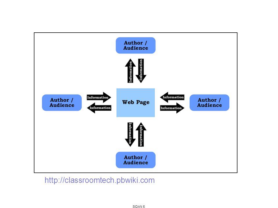 This work is licensed under a Creative Commons 3.0 Attribution License BloggWiki Används ofta för framförande av subjektiva, personliga åsikter Används ofta för objektiva, sakliga samlingar av fakta Kommunikations- och publicerings-verktyg Fast tidsstruktur: växer med ett inlägg i taget.