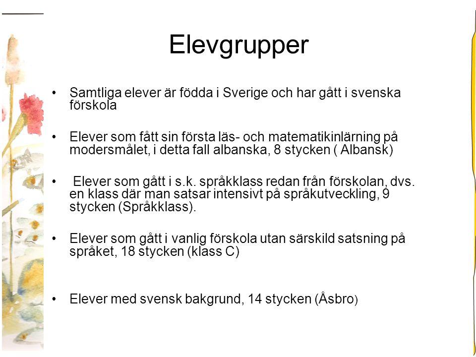 Elevgrupper Samtliga elever är födda i Sverige och har gått i svenska förskola Elever som fått sin första läs- och matematikinlärning på modersmålet,